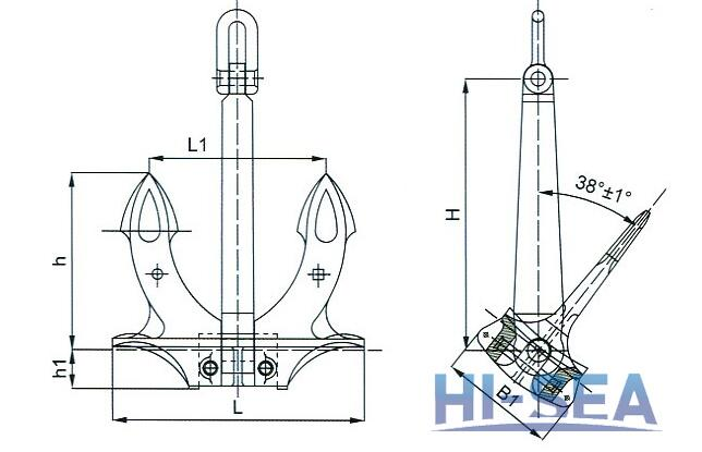 Parameters of Hall Anchor: