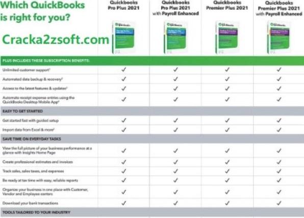 QuickBooks Pro Plus 2021 Download screenshot