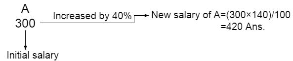percentage problem