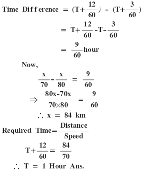 Time and Distance Question-5