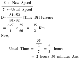 Time and Distance Tricks