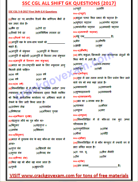 Ssc Gk Notes In Hindi Pdf