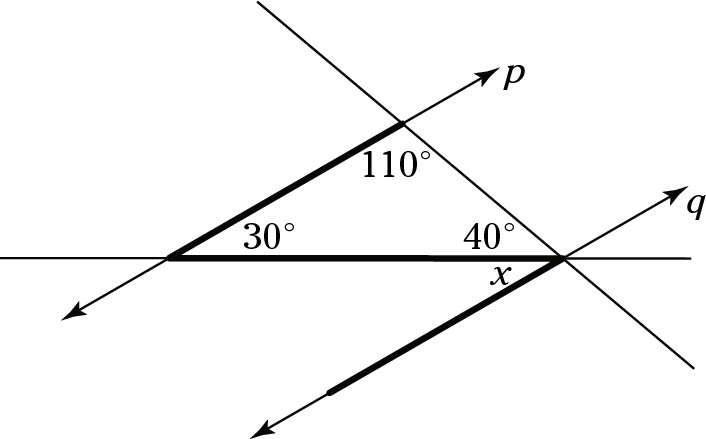 SAT Math Multiple Choice Practice Question 119: Answer and