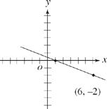 SAT Math Multiple Choice Practice Test 28_cracksat.net