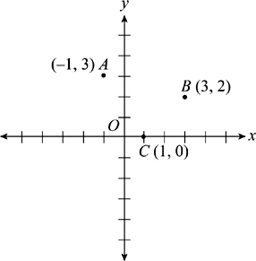 SAT Subject Math Level 1&2 Practice Question 72: Answer
