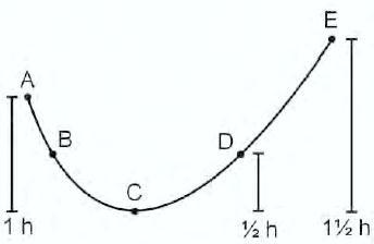 SAT 2 Physics Full-length Practice Test 7: Part E_cracksat.net