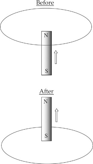 SAT Subject Physics Practice Question 105: Answer and