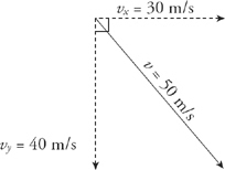 SAT Subject Physics Practice Question 8: Answer and