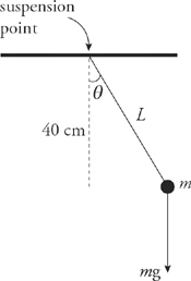 SAT Subject Physics Practice Question 46: Answer and
