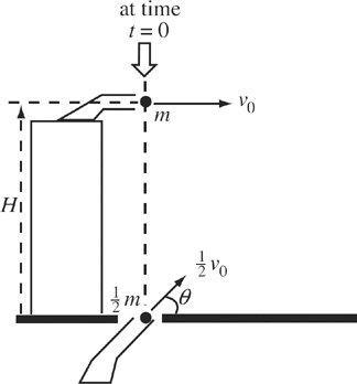 SAT Physics Subject Test: Full-length Practice Test 1