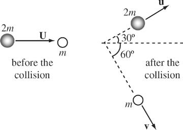SAT Physics Subject Test: Full-length Practice Test 2