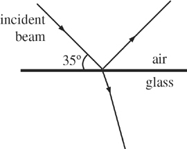 SAT Subject Physics Practice Question 300: Answer and