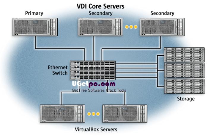 VIRTUALBOX-server-UGetpc