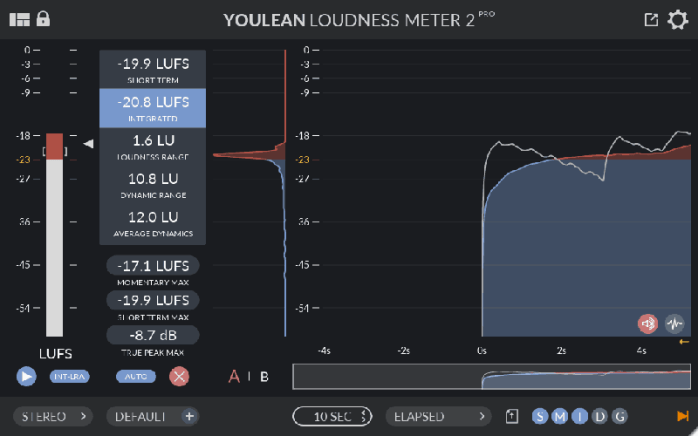 Youlean Loudness Meter Pro
