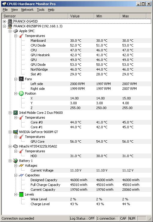 CPUID HWMonitor Pro 1.44 (x64)