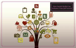 Social Media Job Tree