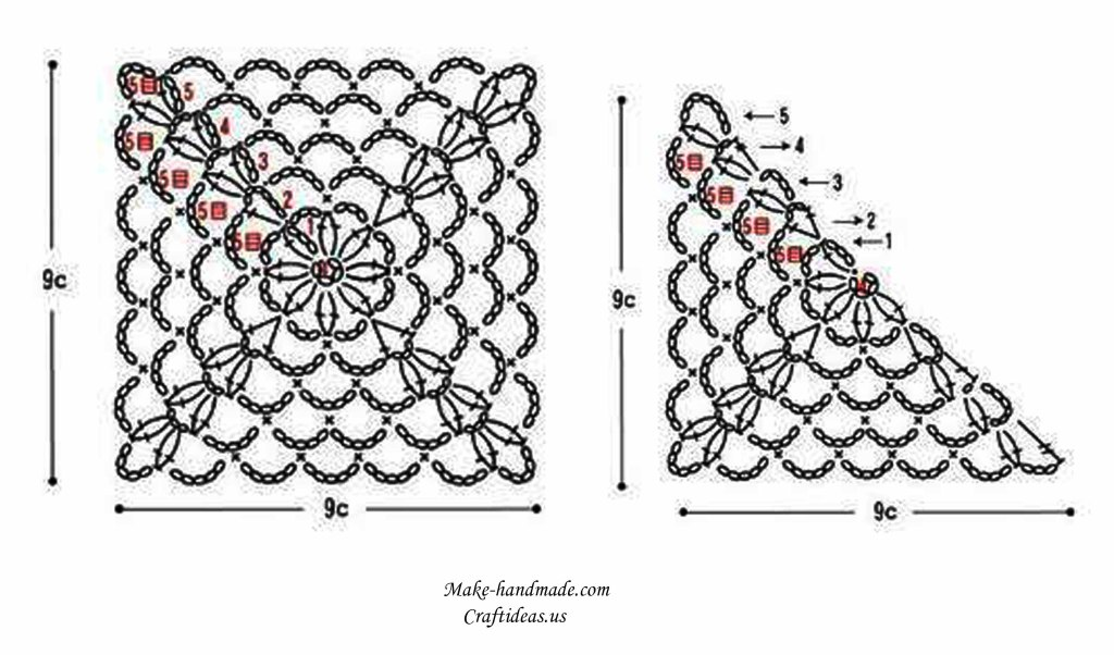 Crochet cute lace summer sweater and dress diagram for ladies