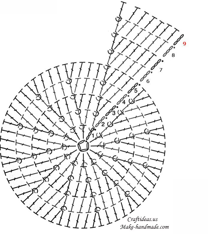 1994 ford explorer fuse panel wiring diagram database Mustang Fuse Box Diagram 94 ford tauru fuse box diagram wiring diagram database 1994 ford ranger fuse panel diagram 1994 ford explorer fuse panel