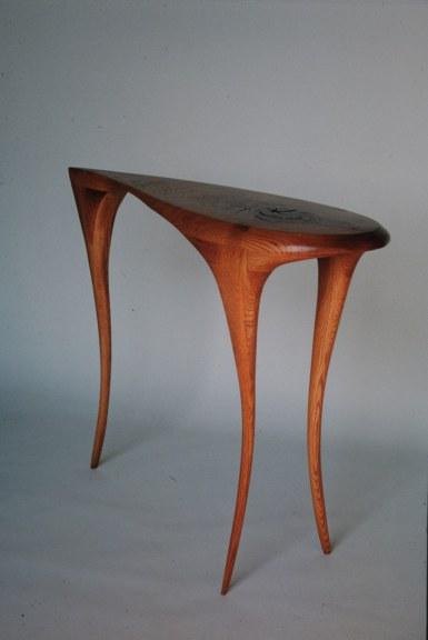Display Table 1974