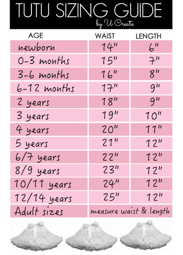 Tutu sizing guide chart