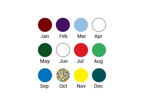 birth month colours