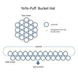yoyo puff bucket hat diagram