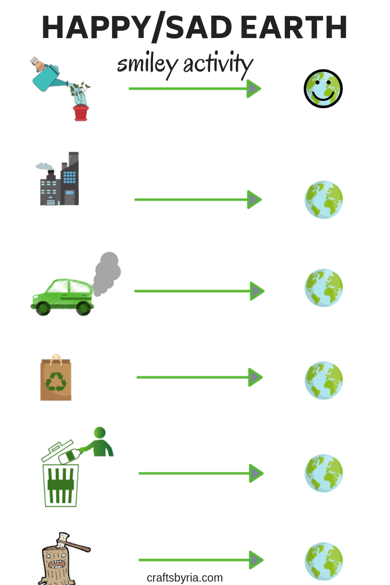 Free Earth day worksheet for kids: Happy vs  Sad Earth