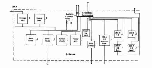 small resolution of industrial wiring diagram schema diagram databaseindustrial wiring diagrams wiring diagram preview industrial fan wiring diagram industrial