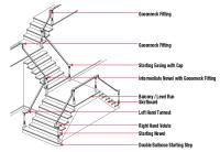 A3001  Rake Installation Angled ZipBolt | Craftwood ...
