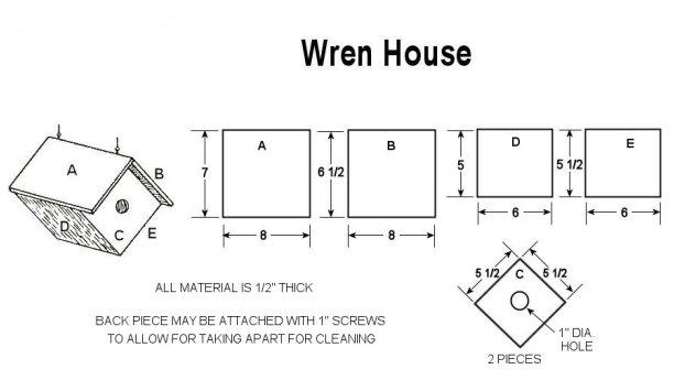 Wren House Plans