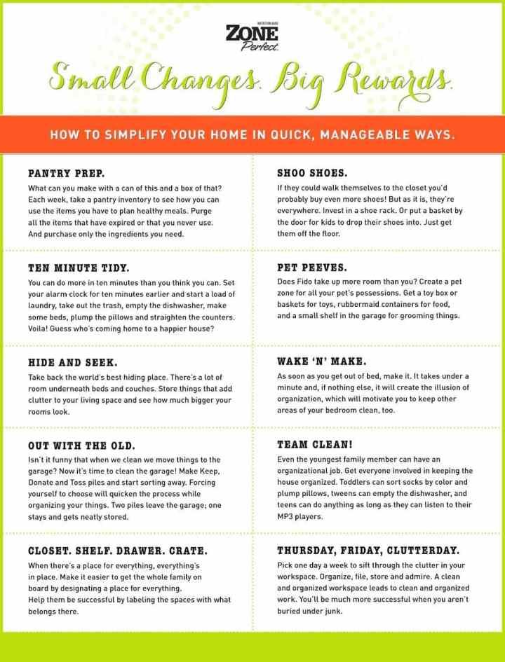 Blog Forward Organization Tips 2