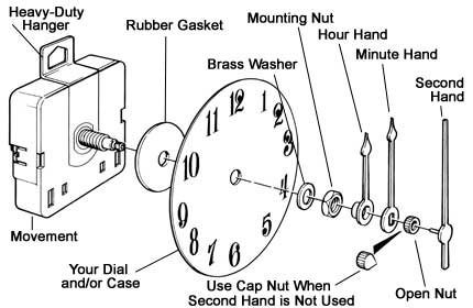 Clock movement exploded diagram, sketch