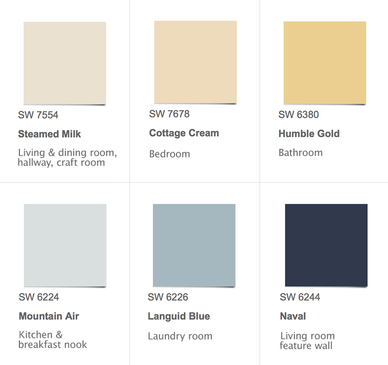 Sherwin-Williams paint color swatches, photo