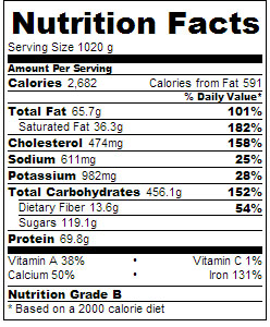 nutri-value-honey-dinner-rolls