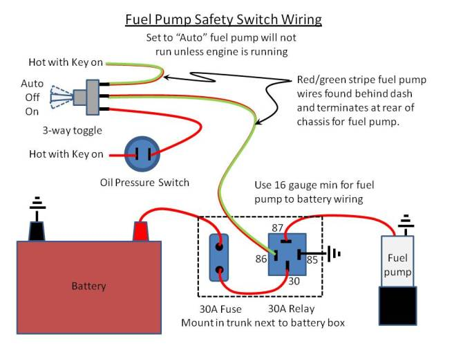 dodge electric fuel pump wiring diagram  center wiring