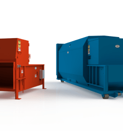 choosing the right compactor [ 1260 x 828 Pixel ]