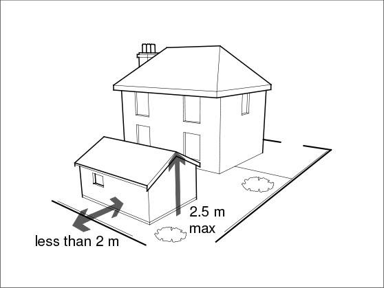 Planning Permission For Garden Buildings