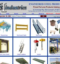 cranes conveyors dock levelers dock plates dock seals guard rails hoists mezzanines pallet trucks shelving site furnishings stairs and wire  [ 1288 x 720 Pixel ]