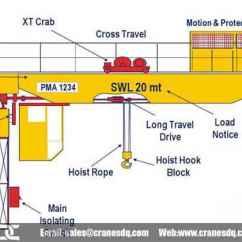 Overhead Crane Electrical Wiring Diagram Yamaha Jet Ski Parts Diagrams Schematic Main Hoist All Data Bridge Components