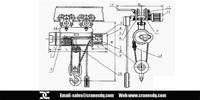 Drum hoist crane: Single drum hoist crane & Double drum