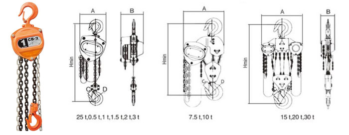 Various Types Chain Block Specification and Technical