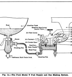 model t fuel intake [ 1897 x 1296 Pixel ]