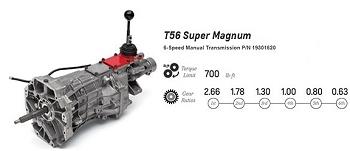 Tremec T56 Super Magnum Six Speed Transmission 19352208