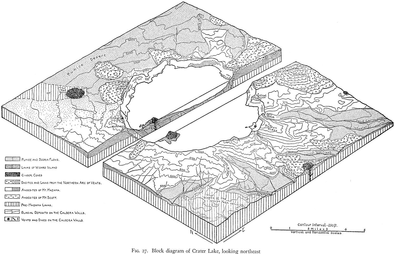 91 The Origin Of The Caldera A Preferred Theory