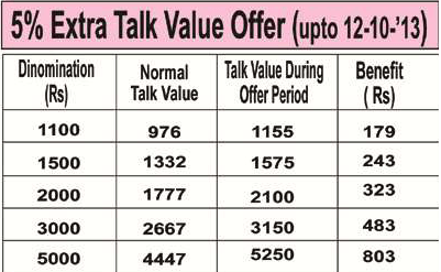 bsnl extra talk vaule offer