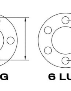 Bolt pattern measurement also guide and lug nut chart rh crawlpedia