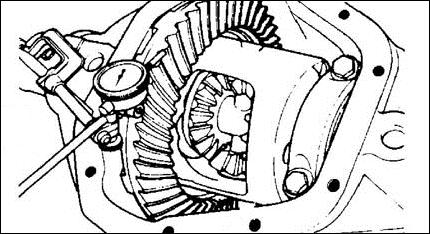 Chrysler 2 7 engine torque specs