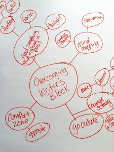 Use Mind Mapping to Overcome Writers Block