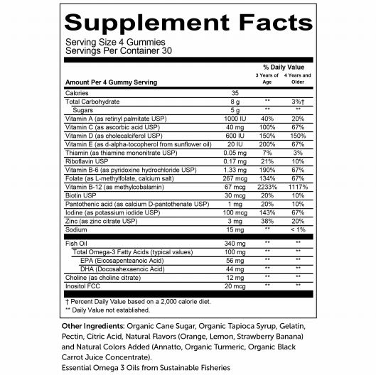 SmartyPants Supplement Nutrition Guide