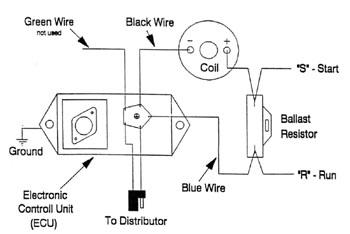 Mopar ECU wiring